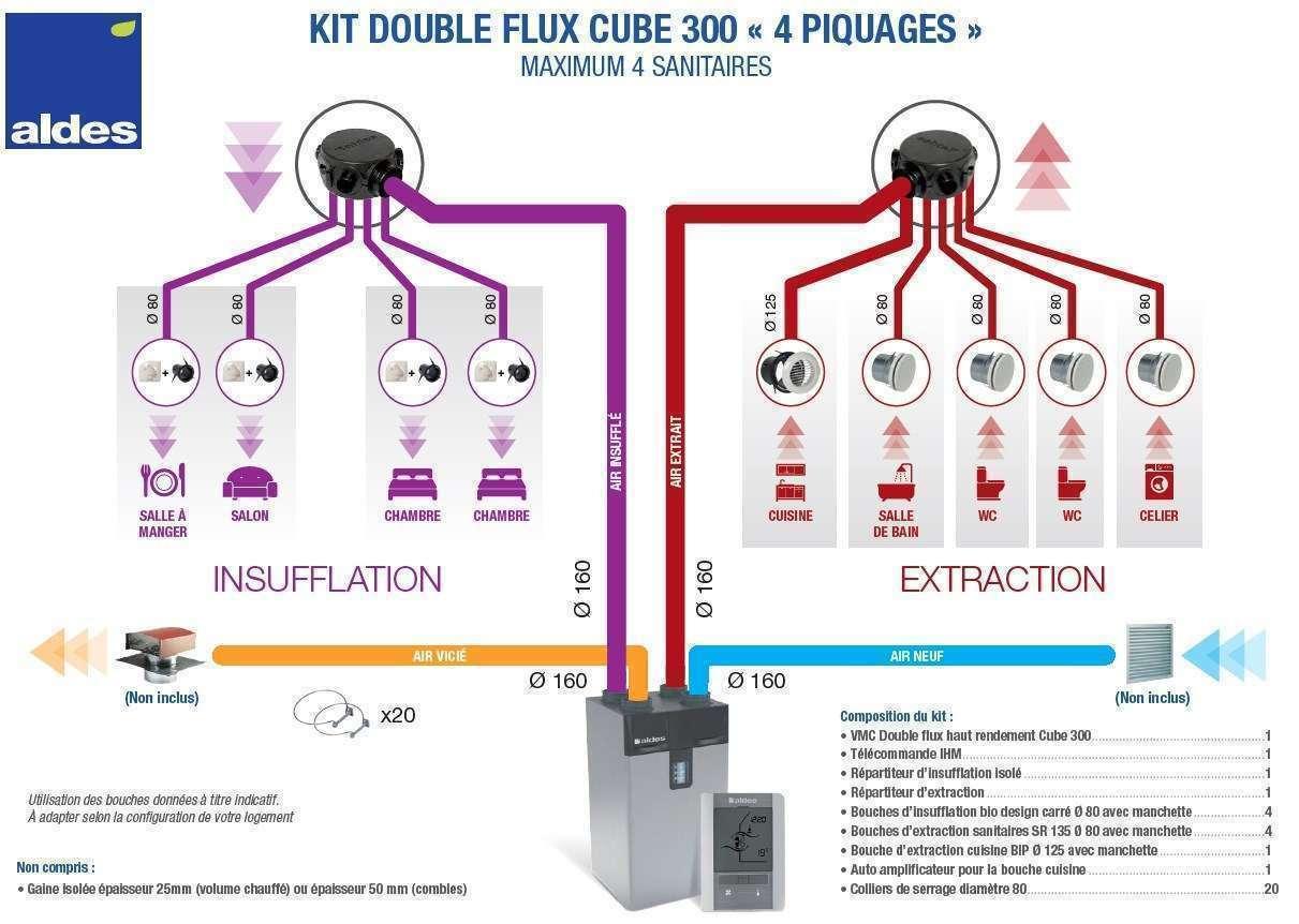 kit dee fly cube 300 ihm aldes 11023294