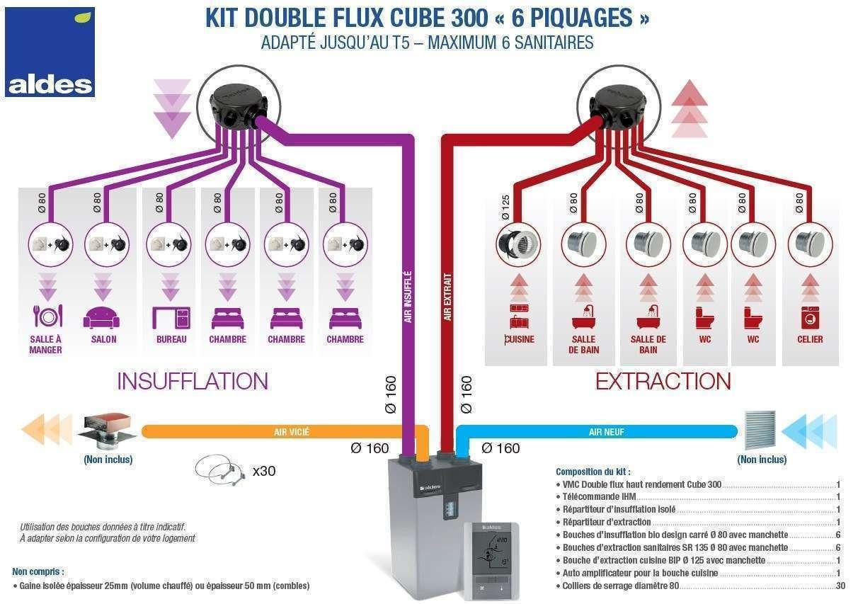 kit dee fly cube 300 ihm aldes 11023295