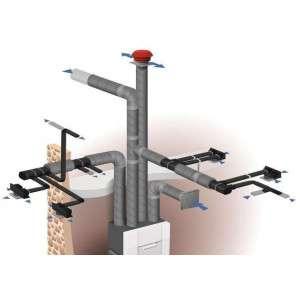 Conduit et accessoires flexibles