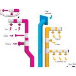 Kit bouches + accessoires 3S Dérivation pour VMC Optiflow Nather