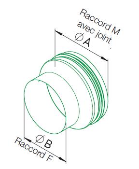 Réduction galva ⌀160F/ ⌀180M 9459 helios
