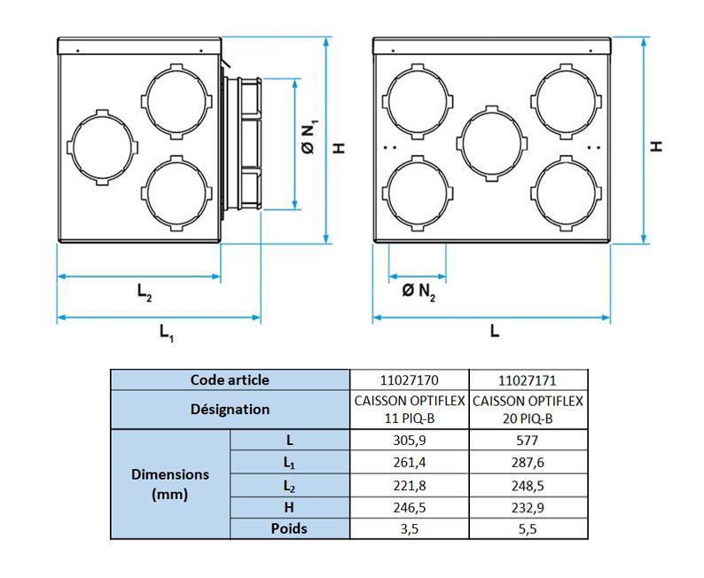 caisson optiflex dimensions