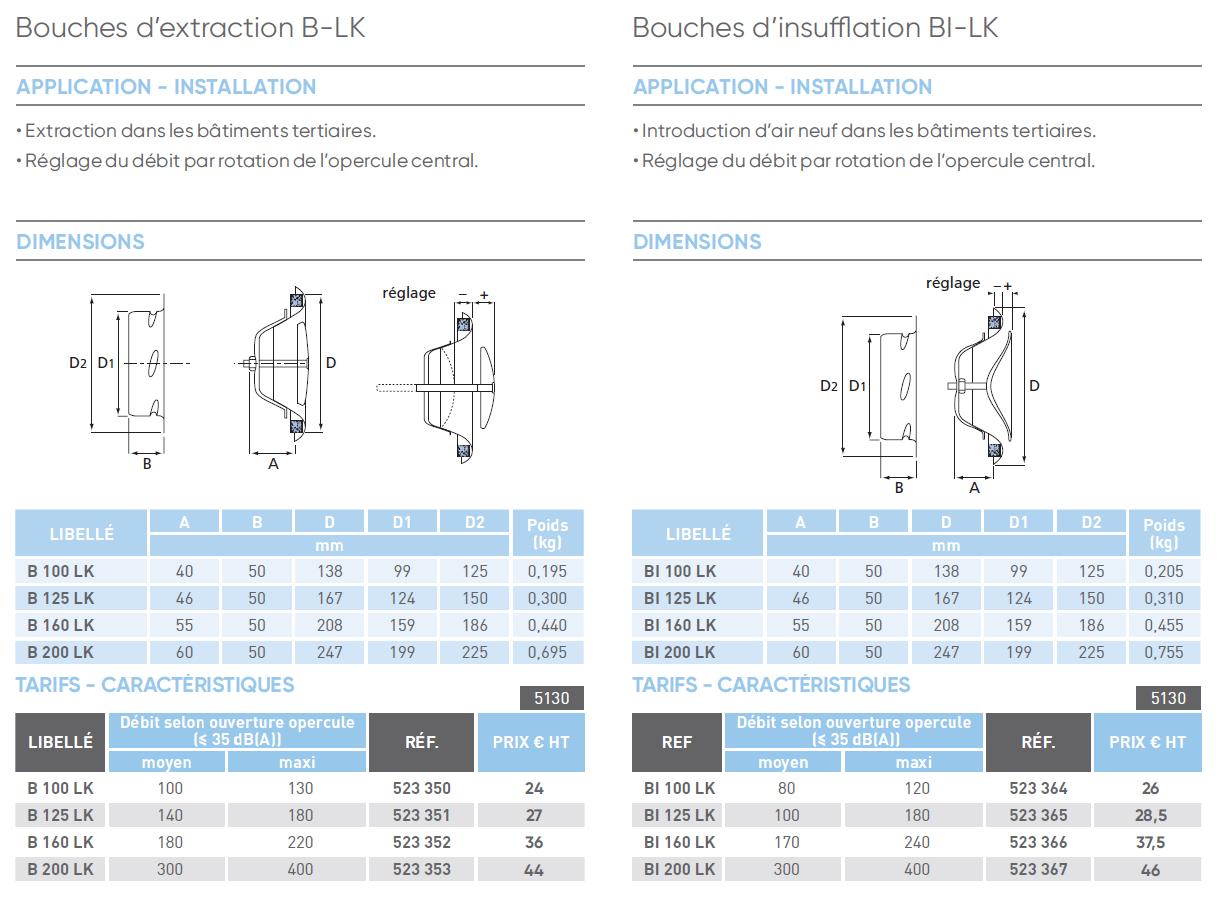 b-lk bi-lk atlantic bouche extraction insufflation caracteristiques