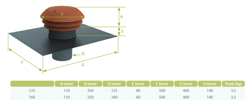 cpr atlantic dimensions