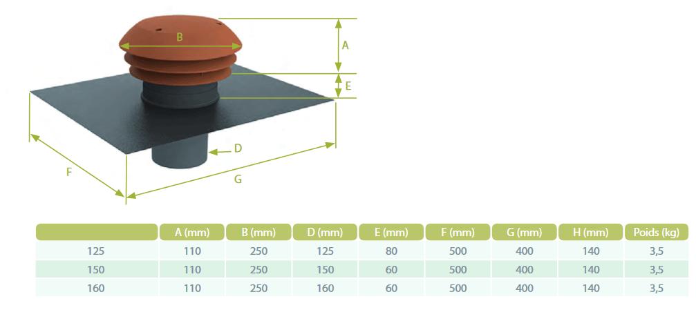 chapeau toiture dimensions