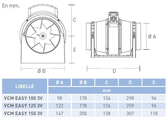 vmc easy atlantic dimensions