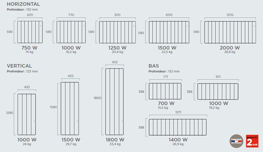 bilbao 3 thermor radiateur dimensions