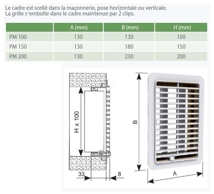 Aérateur réglable PM dimensions