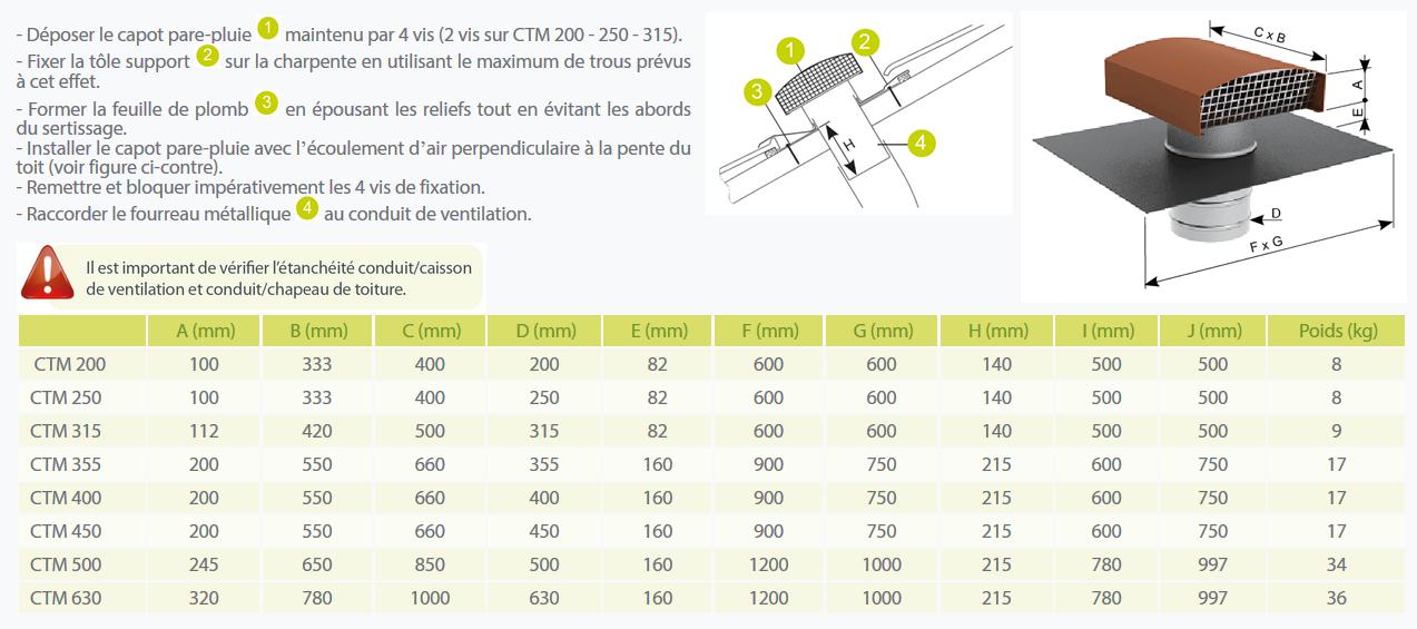 CTM econoname chapeau de toiture metallique dimensions