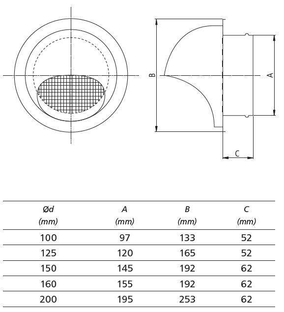 grille inox dimensions vmc