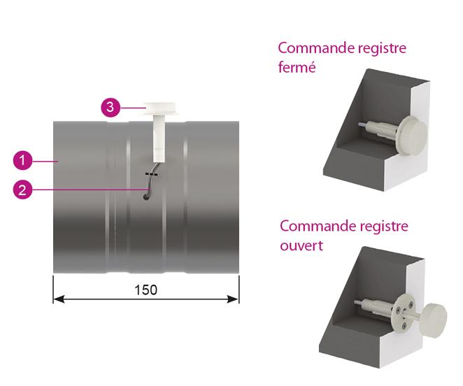 Composition registre cable
