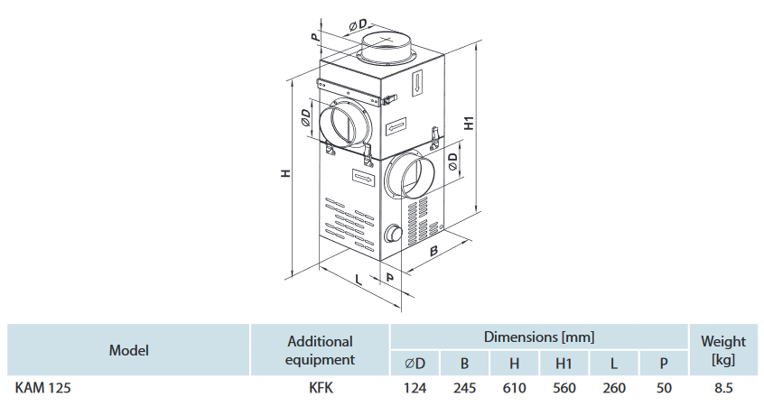 kfk 125 dimensions