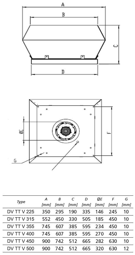 dv tt v econoprime tourelle d'extraction dimensions