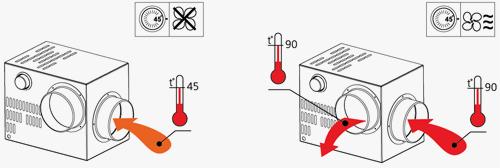 diffuseur de chaleur cheminée