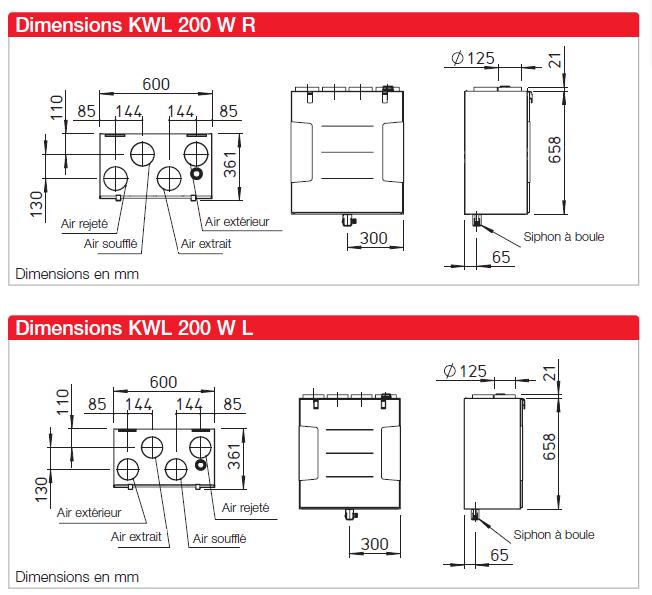 kwl 200 dimensions
