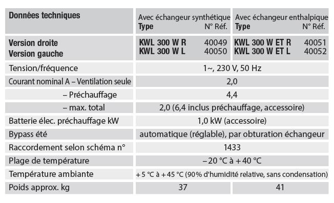 kwl 300 helios caracteristiques