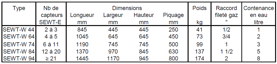 sewt-w module helios dimensions