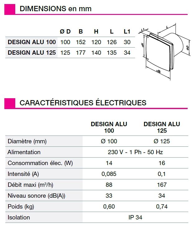Aerateur Design alu caractéristiques
