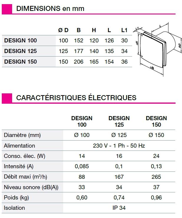 Aerateur Design caractéristiques