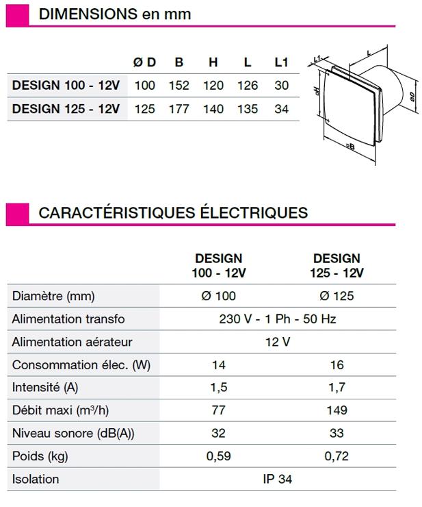 Aerateur Design 12 caractéristiques