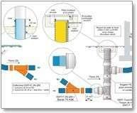 Schéma de principe puits canadien Econology