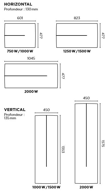 tenerife thermor dimensions