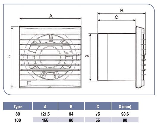 dimensions aérateur edm unelvent