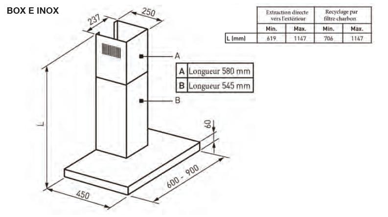 box unelvent hotte dimensions