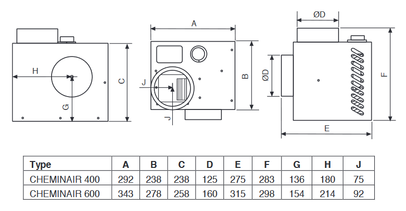 cheminair dimensions