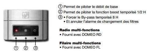 Commande Domeo FLRD
