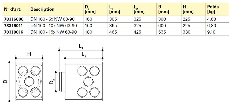 caisson profi-air dimensions