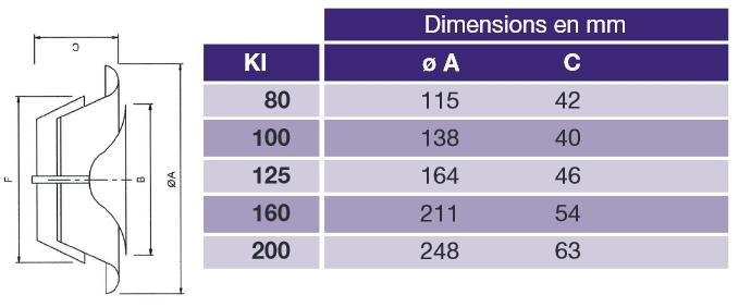 dimensions-bouche1-ki-nather