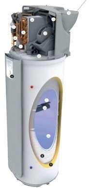 Le fonctionnement d'un chauffe-eau thermodynamique